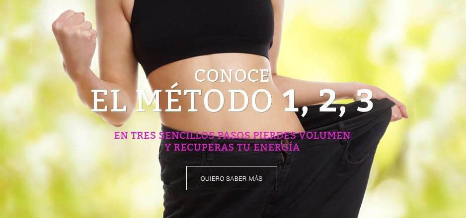 El método 1-2-3